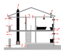 Air Leakage Diagram